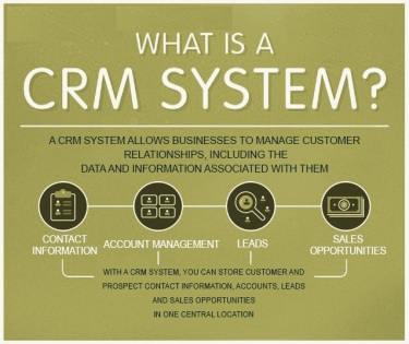 CRM - Marketing Technology Stack - Golden Ratio Marketing